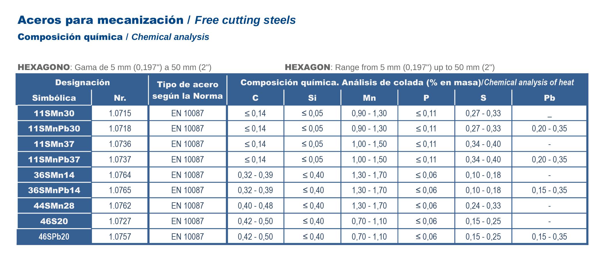Pradera Steel Hexagon - Pradera Steel